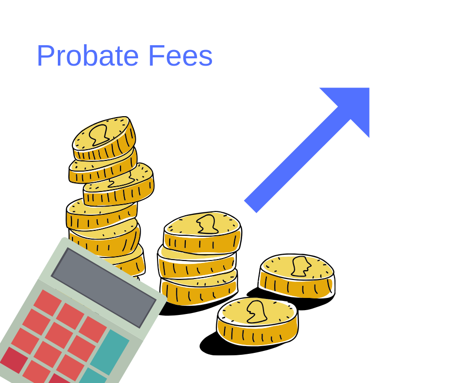 Probate Registry Fees Set To Rise Rutters Solicitors